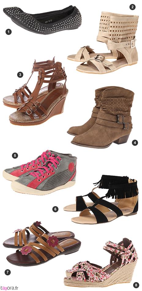 452a58a5ae902 chaussure femme pas cher kiabi,chaussure bateau kiabi,chaussures ...